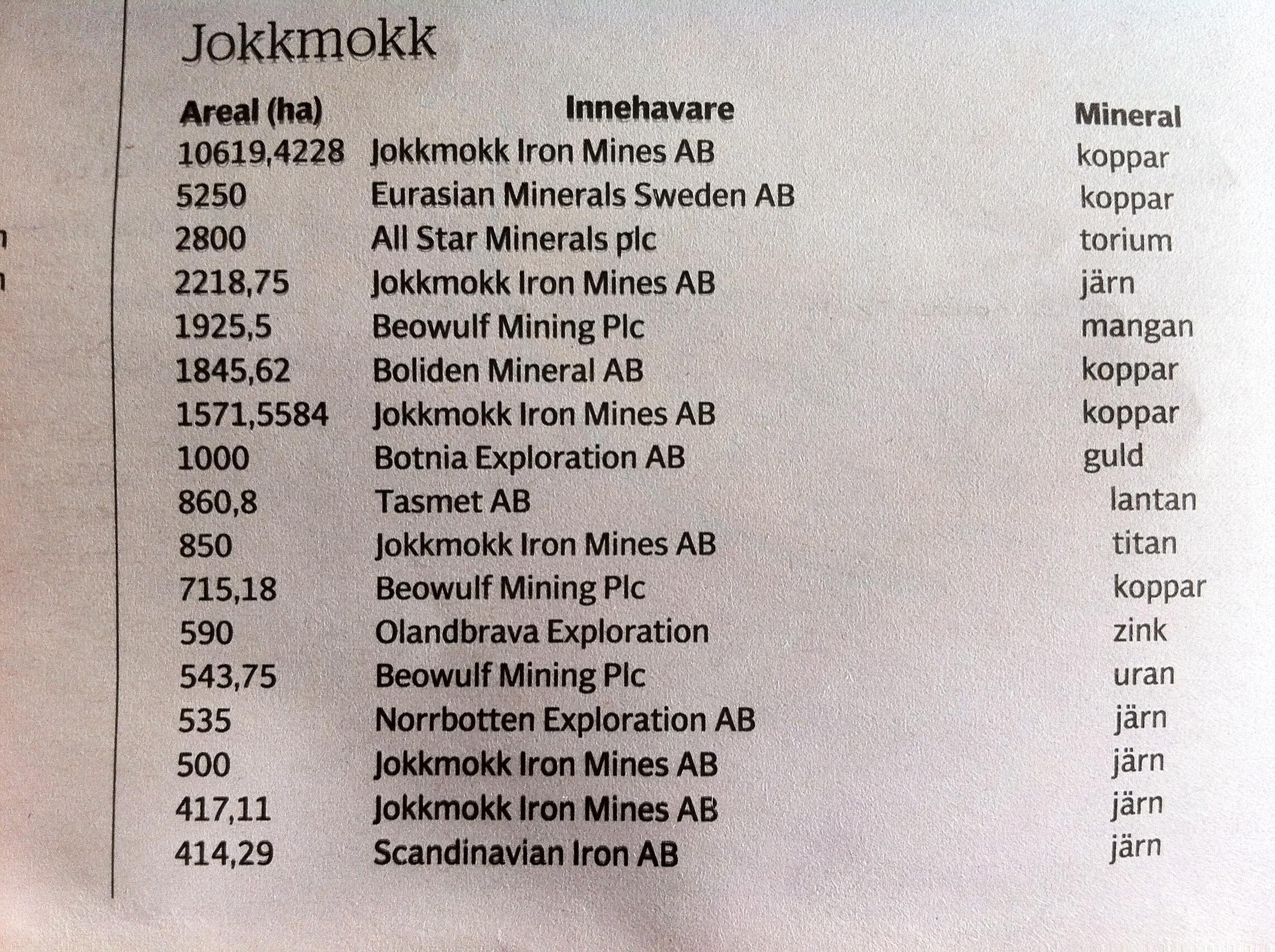 Uran_jokkmokk