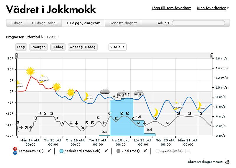 Höstväder_jokkmokk